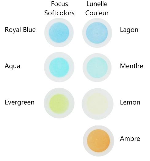 Produktbeschreibung zu focus monthly softcolors